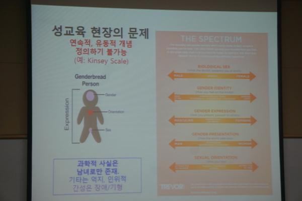 젠더는 허구 성교육 PPT.jpg